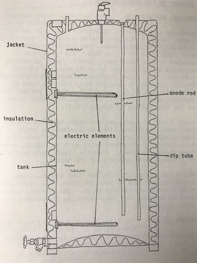 Cutaway drawing of electric water heater showing all components