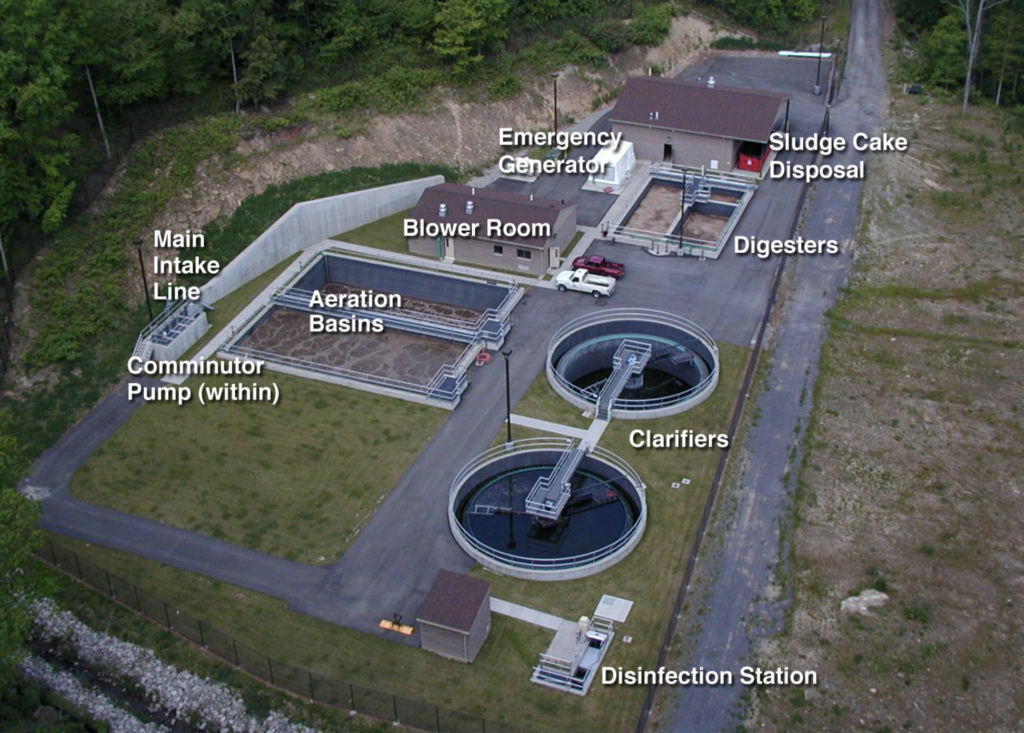 Arial image of municipal sewage treatment plant